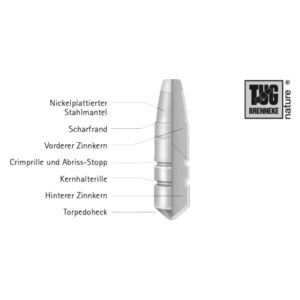 Brenneke-jagdgeschosse-bleifrei-geschossaufbau-tug-nature-torpedo-universal-geschoss-bleifrei-wiederladenjagdpatrone-bleifrei-wiederlade-geschosse